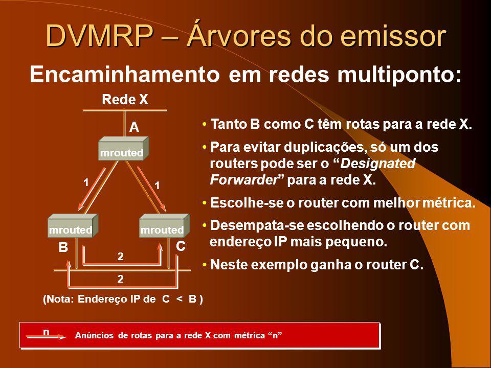 DVMRP – Árvores do emissor Rota para a rede a que pertence o emissor com métrica n n m Source Network E X Y AB C D 2 34 Envenenamento (métrica + infin