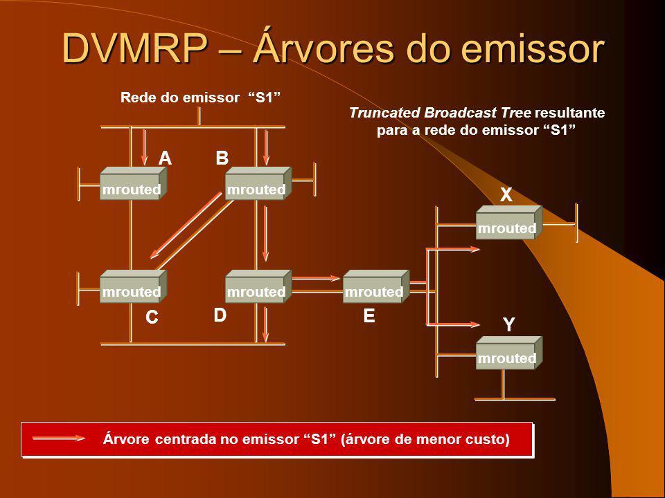 DVMRP – Árvores do emissor Encaminhamento em redes multiponto: Rede X A B C 2 2 1 1 mrouted Anúncios de rotas para a rede X com métrica n n Tanto B co