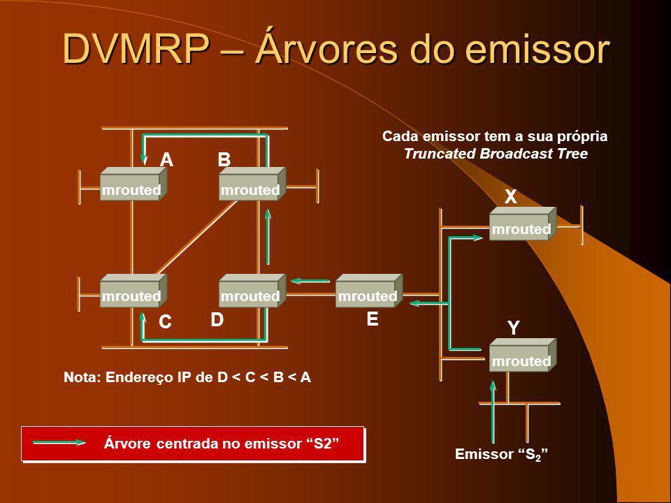 E X Y AB C D DVMRP – Árvores do emissor Truncated Broadcast Tree resultante para a rede do emissor S1 Rede do emissor S1 Árvore centrada no emissor S1