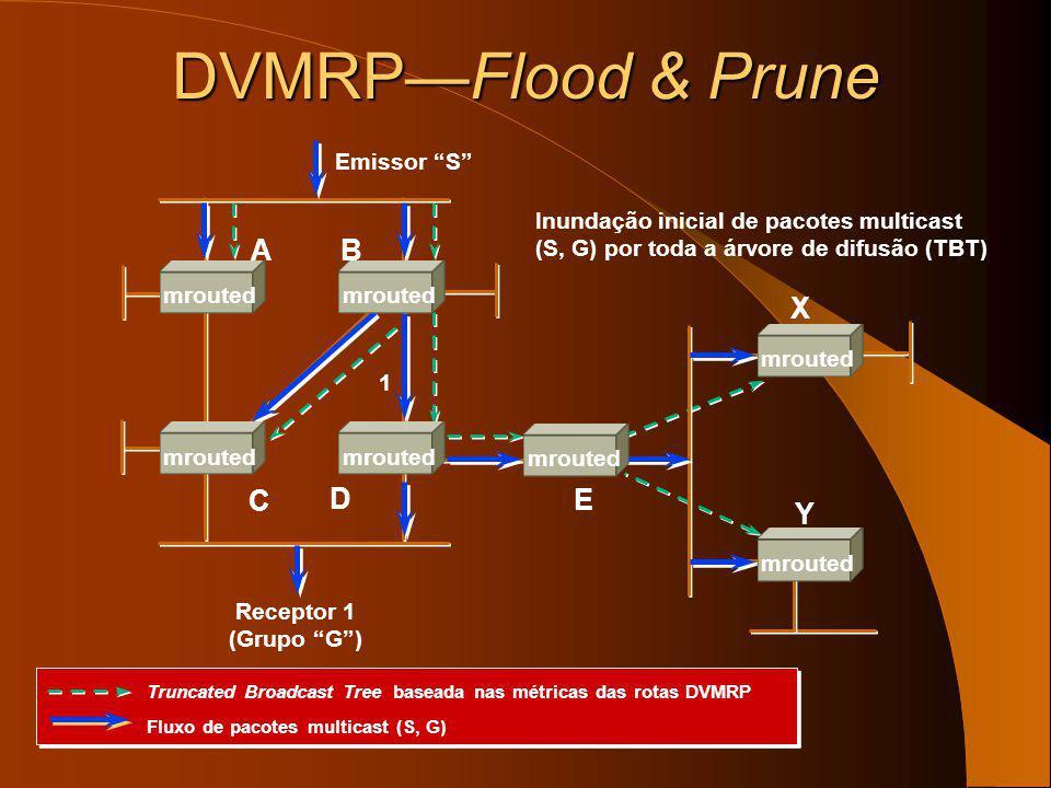 DVMRP – Árvores do emissor Cada emissor tem a sua própria Truncated Broadcast Tree E X Y AB C D Nota: Endereço IP de D < C < B < A Árvore centrada no