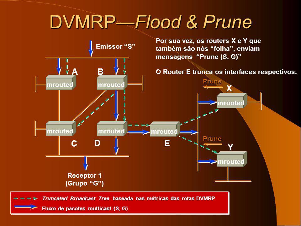DVMRPFlood & Prune Dado que o router C é um nó folha manda uma mensagem (S, G) Prune Prune Emissor S Receptor 1 (Grupo G) E X Y AB C D mrouted O route