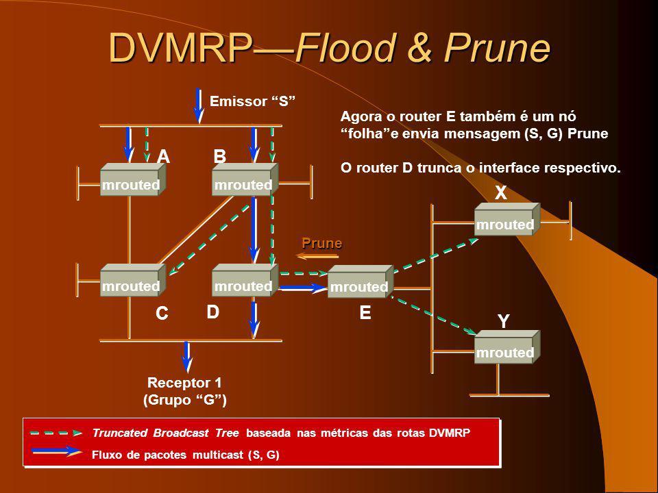 DVMRPFlood & Prune Por sua vez, os routers X e Y que também são nós folha, enviam mensagens Prune (S, G)Prune Prune Emissor S Receptor 1 (Grupo G) E X