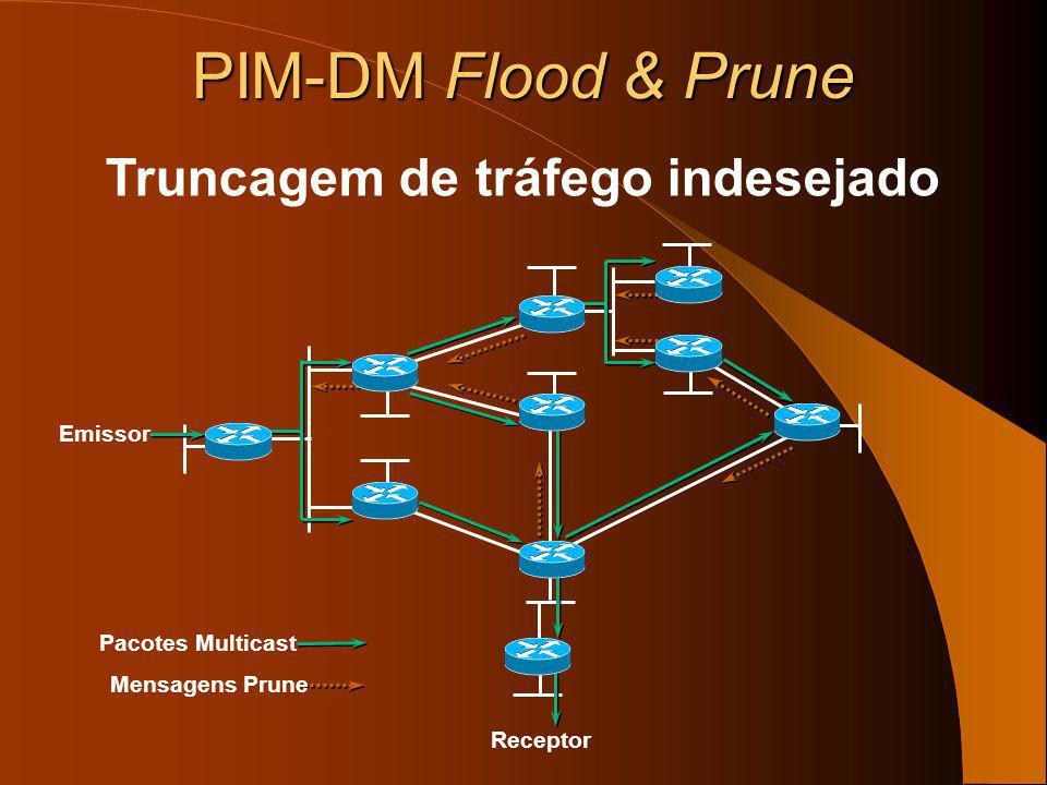 PIM-DM Flood & Prune Emissor Flood inicial Receptor Pacotes Multicast Entradas (S, G) criadas em todos todos os routers da rede!