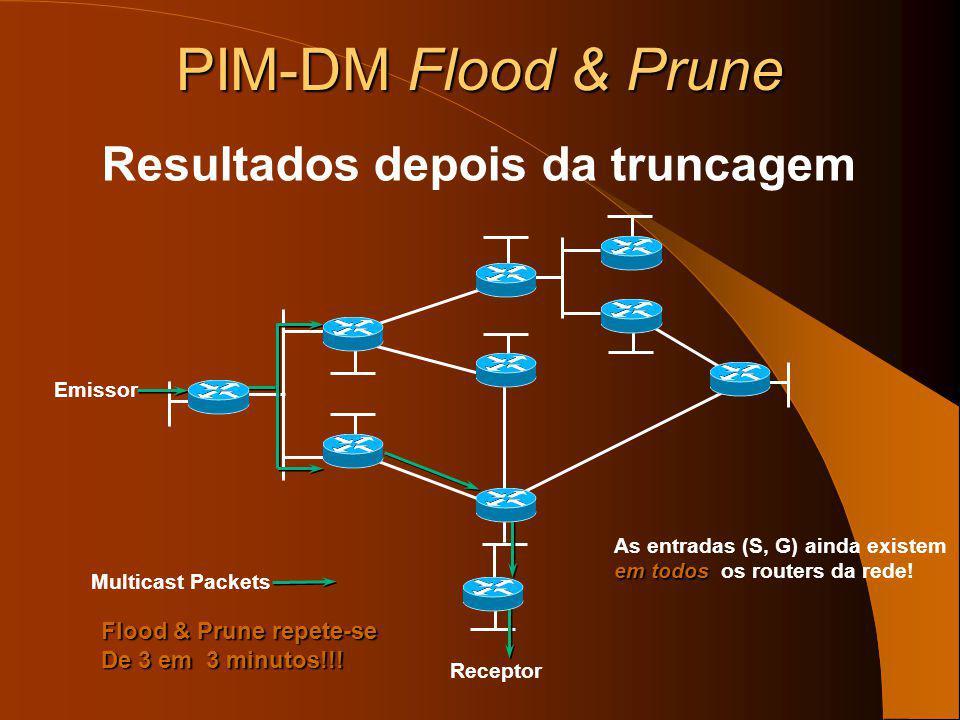 PIM-DM Flood & Prune Emissor Truncagem de tráfego indesejado Receptor Pacotes Multicast Mensagens Prune