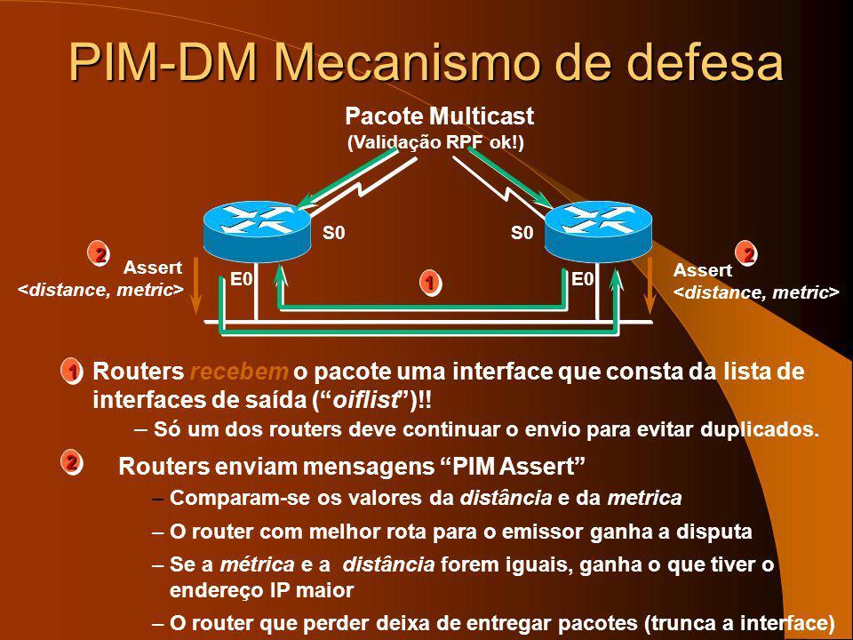 PIM-DM Flood & Prune Resultados depois da truncagem Emissor Receptor Multicast Packets Flood & Prune repete-se De 3 em 3 minutos!!! As entradas (S, G)