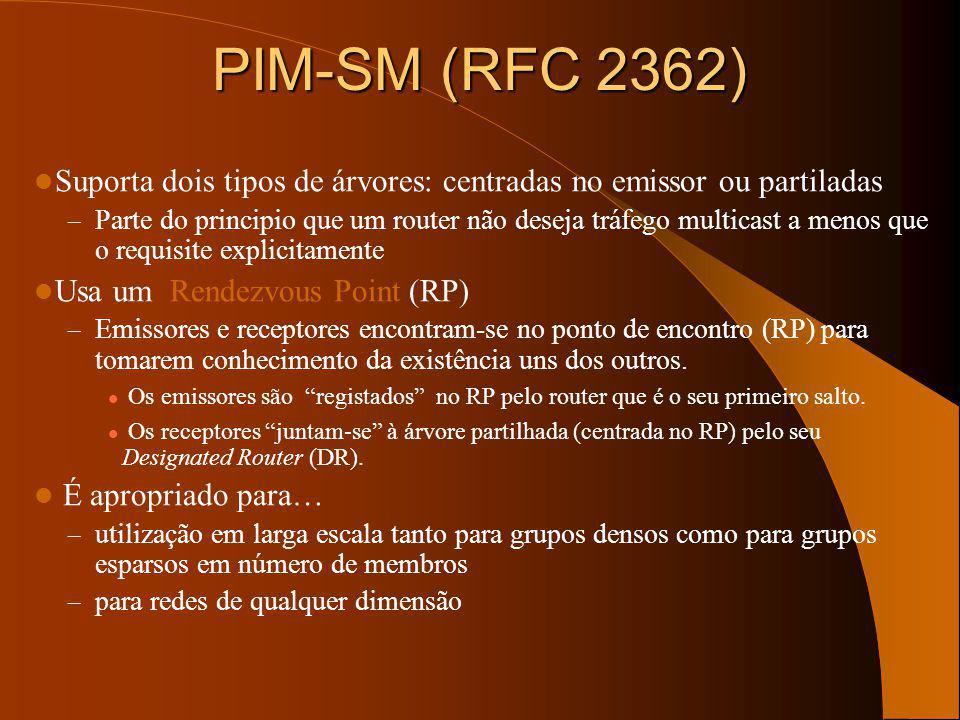 PIM-DM Avaliação É mais adequado para redes pequenas Vantagens: – Fácil de configurar (no cisco são dois comandos) – Utiliza algoritmo muito simples d