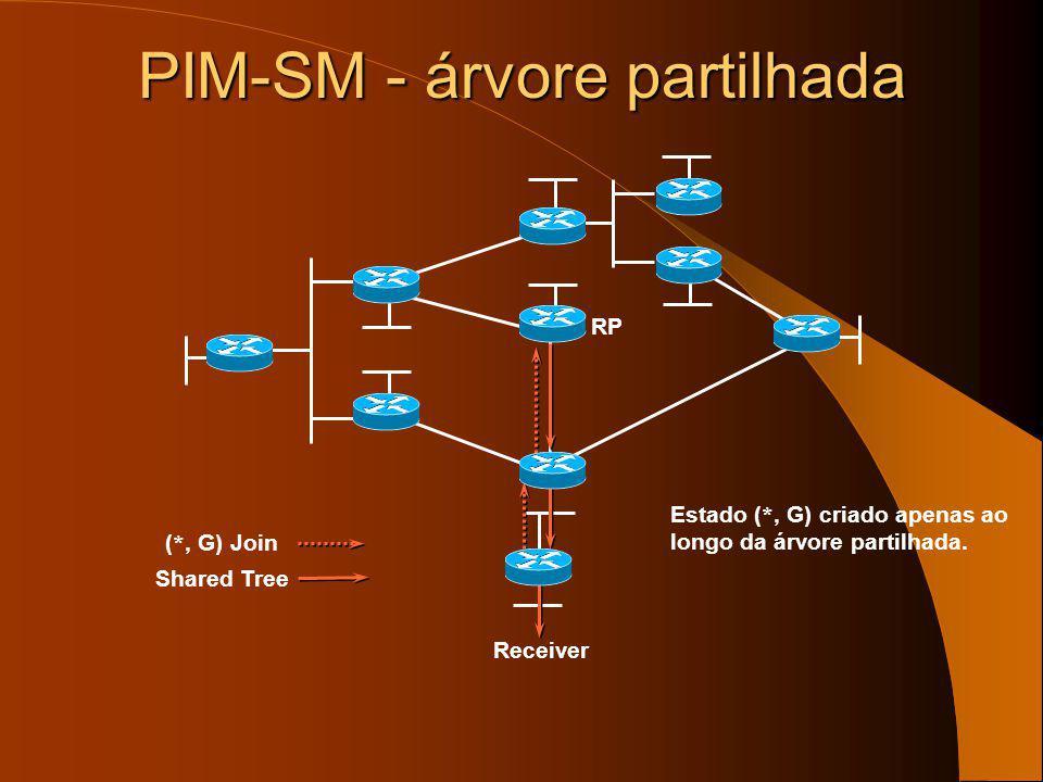 PIM-SM (RFC 2362) Suporta dois tipos de árvores: centradas no emissor ou partiladas – Parte do principio que um router não deseja tráfego multicast a