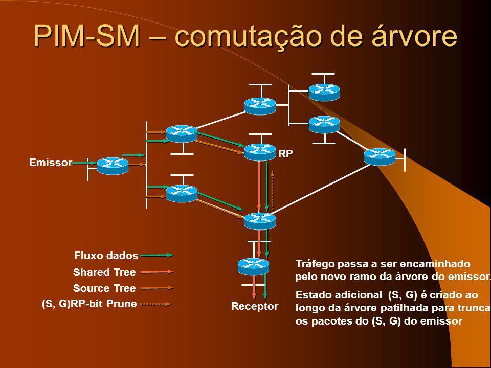PIM-SM - comutação de árvore Receptor RP (S, G) Join Emissor Source Tree Shared Tree Router último salto comuta para àrvore centrada no emissor. Estad