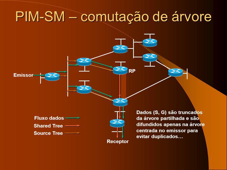 PIM-SM – comutação de árvore Receptor RP Emissor Source Tree Shared Tree (S, G)RP-bit Prune Tráfego passa a ser encaminhado pelo novo ramo da árvore d
