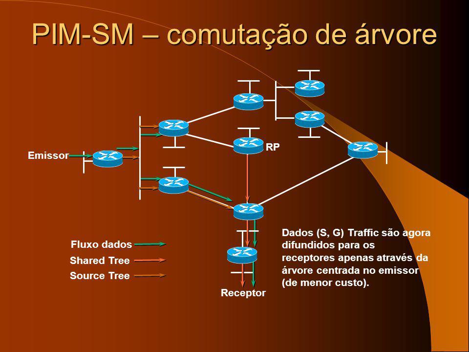PIM-SM – comutação de árvore Receptor RP Emissor Source Tree Shared Tree O RP já não necesita dos pacotes de (S, G) por isso abandona a árvore (S, G)