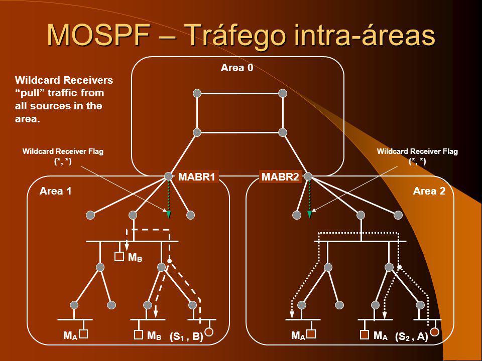 Area 1Area 2 MABR1 Area 0 (S 1, B)(S 2, A) MABR2 MOSPF – Tráfego intra-áreas MAMA MAMA MBMB MBMB MAMA Não recebe dados de (S 2, A)
