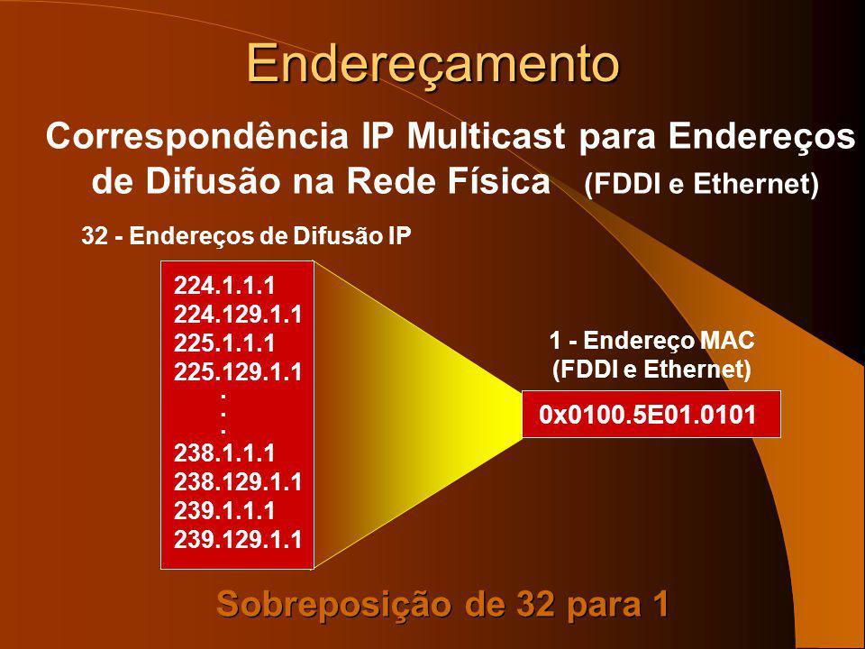 32 Bits 28 Bits 25 Bits23 Bits 48 Bits 01-00-5e-7f-00-01 1110 5 Bits Perdidos Endereçamento Correspondência IP Multicast para Endereços de Difusão na
