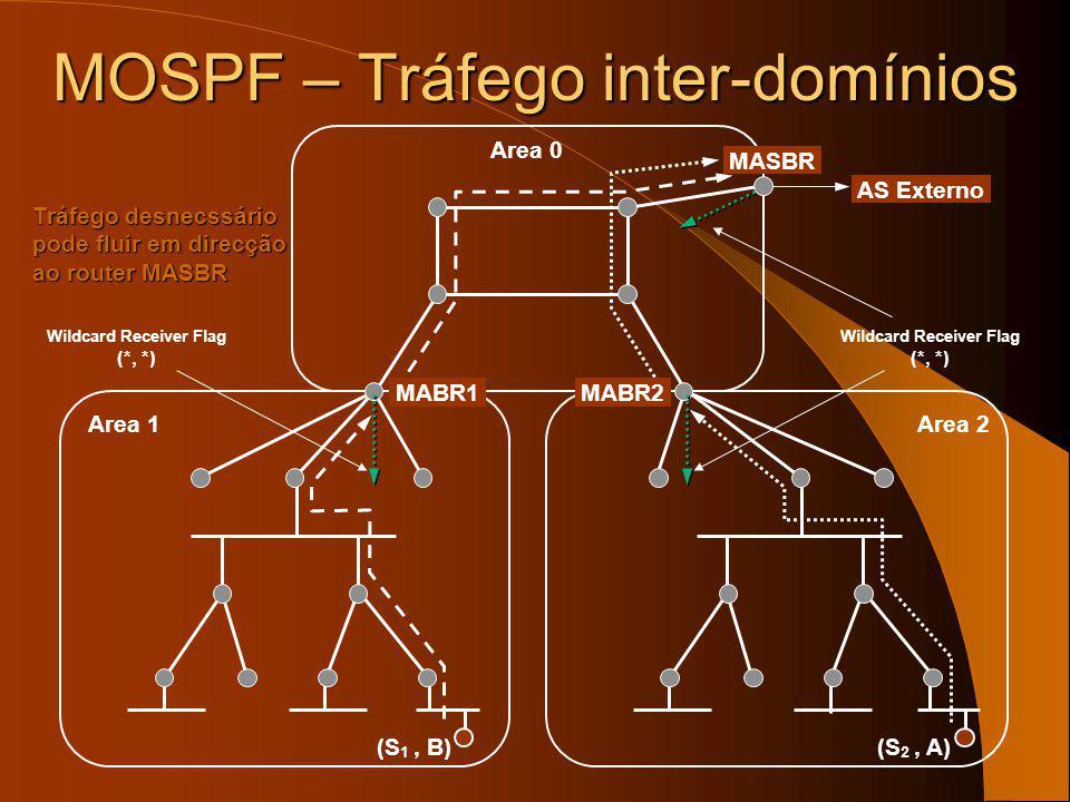 MOSPF – Tráfego inter-domínios (S 2, B) AS Externo Area 1Area 2 MAMA MABR1 MAMA Area 0 MBMB MBMB MAMA MABR2 MASBR (S 1, A)