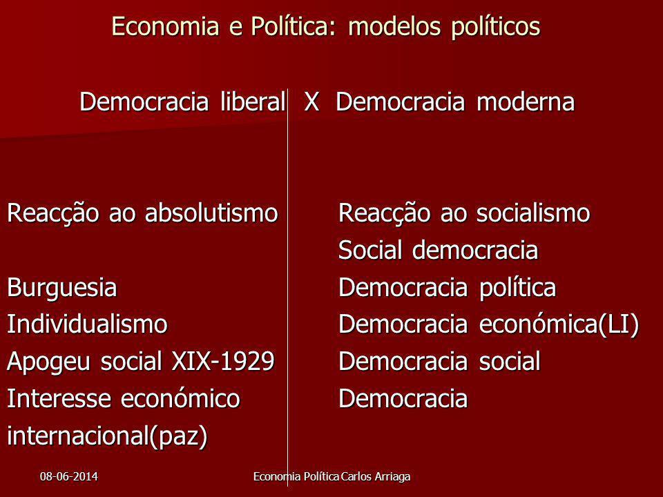 08-06-2014Economia Política Carlos Arriaga Economia e Política: modelos políticos Democracia liberal X Democracia moderna Democracia liberal X Democra