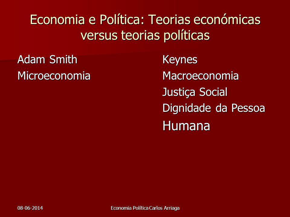 08-06-2014Economia Política Carlos Arriaga Economia e Política: Teorias económicas versus teorias políticas Adam SmithKeynes MicroeconomiaMacroeconomi