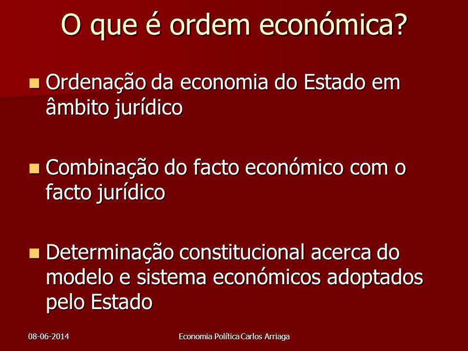 08-06-2014Economia Política Carlos Arriaga O que é ordem económica? Ordenação da economia do Estado em âmbito jurídico Ordenação da economia do Estado