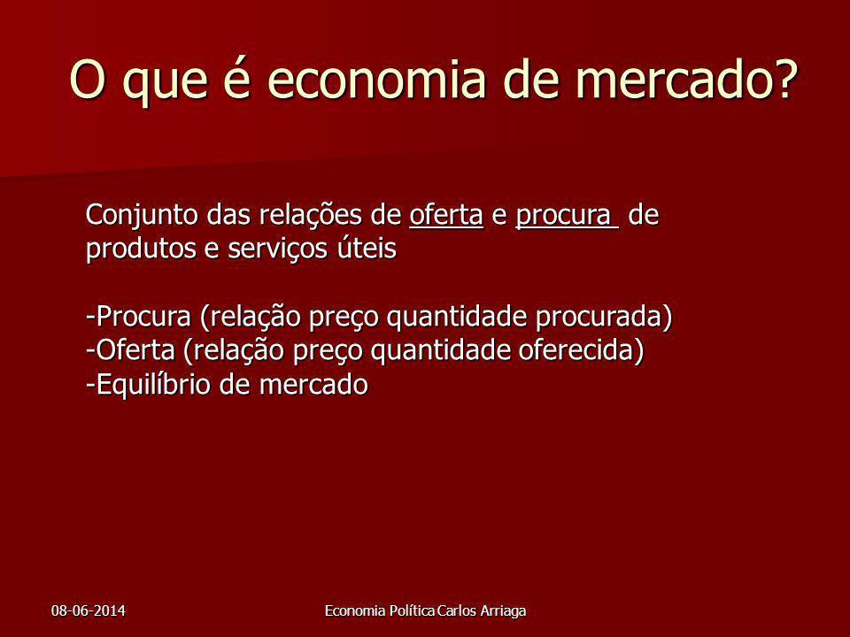 08-06-2014Economia Política Carlos Arriaga O que é economia de mercado? O que é economia de mercado? Conjunto das relações de oferta e procura de prod