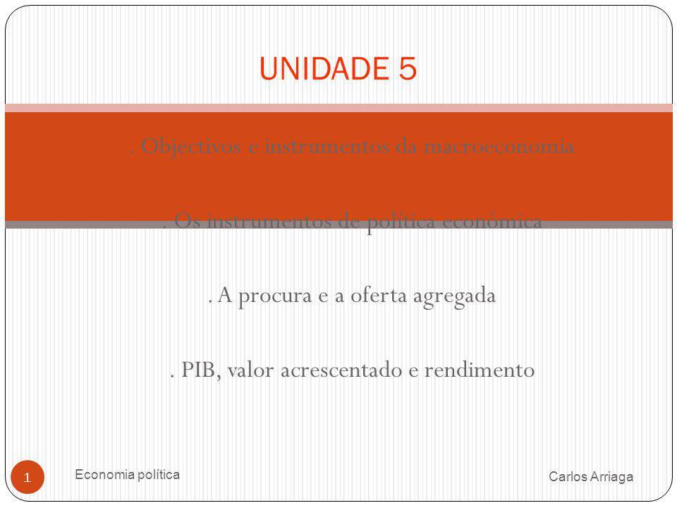 Agregados Económicos Carlos Arriaga Economia política 22 Despesa Agregada Possíveis destinações do produto Consumo Investimento Gastos do Governo Exportações