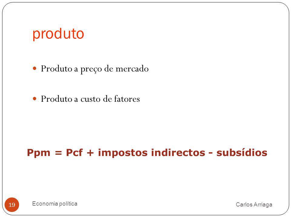 produto Carlos Arriaga Economia política 19 Produto a preço de mercado Produto a custo de fatores Ppm = Pcf + impostos indirectos - subsídios