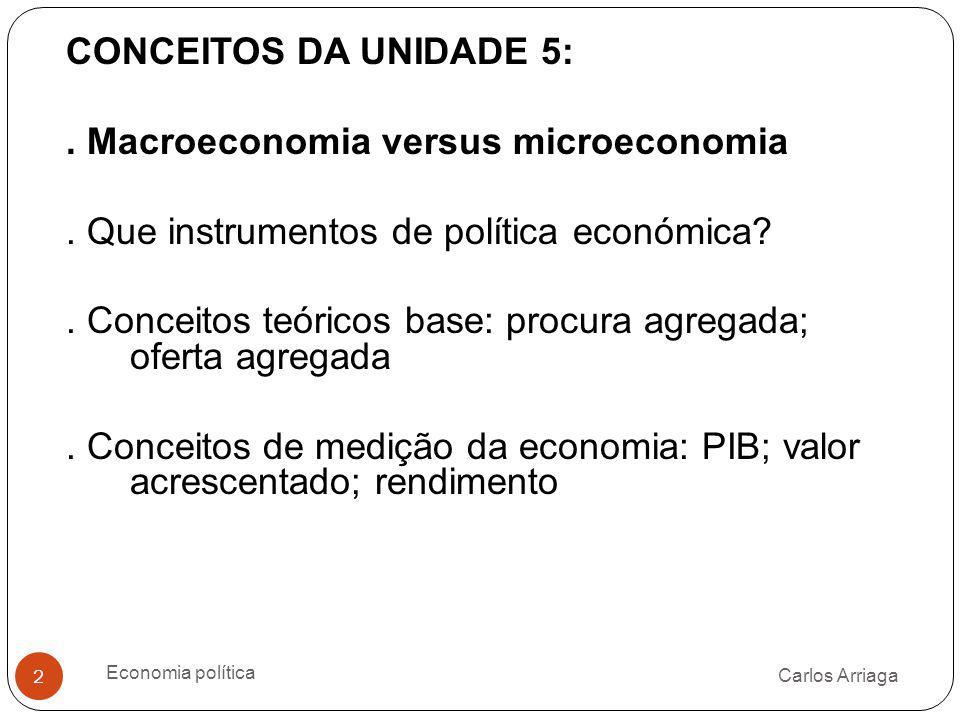 Carlos Arriaga Economia política 2 CONCEITOS DA UNIDADE 5:. Macroeconomia versus microeconomia. Que instrumentos de política económica?. Conceitos teó