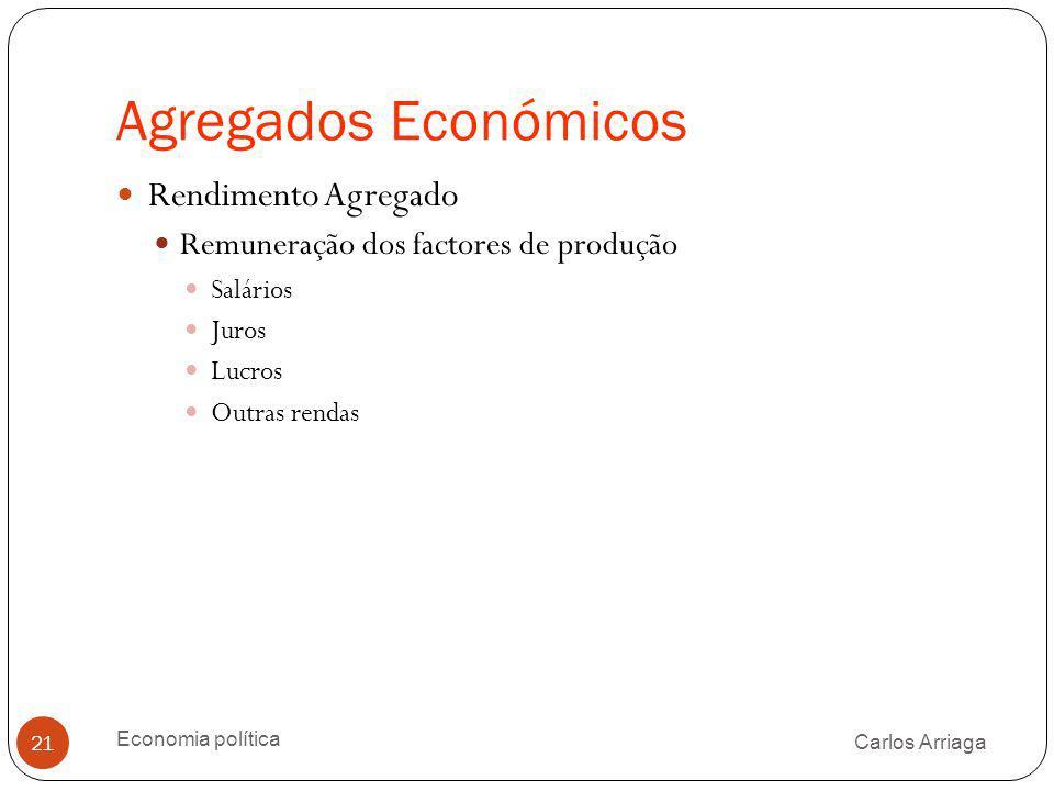 Agregados Económicos Carlos Arriaga Economia política 21 Rendimento Agregado Remuneração dos factores de produção Salários Juros Lucros Outras rendas