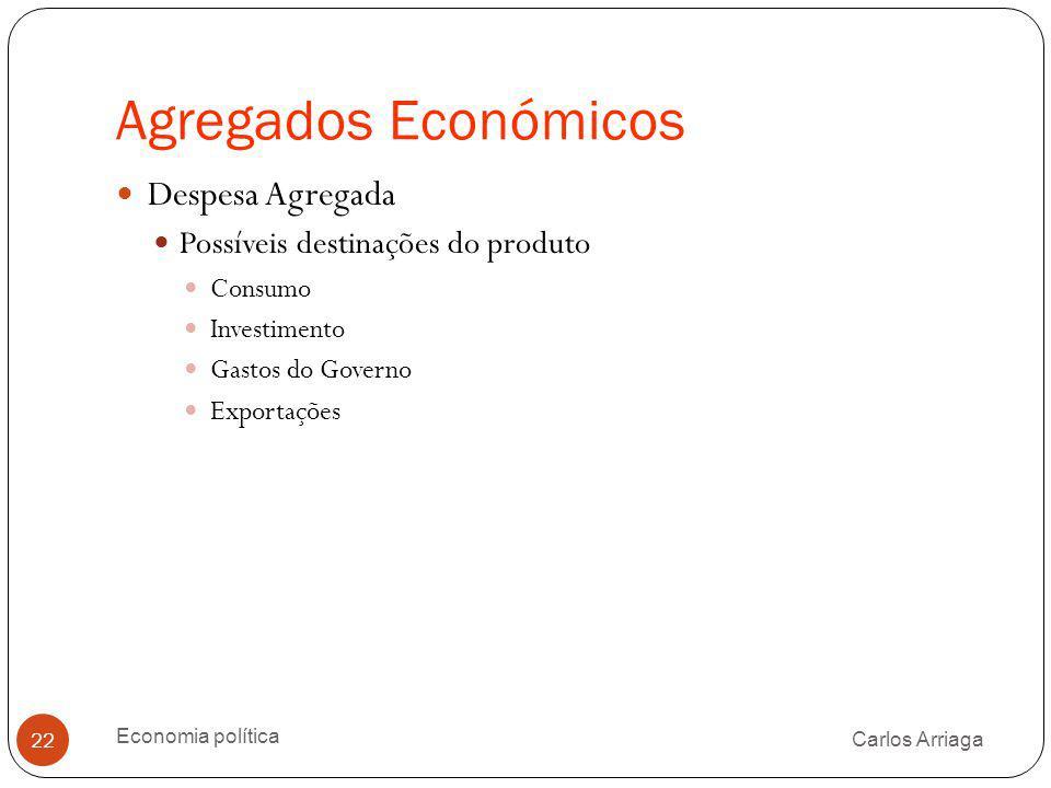 Agregados Económicos Carlos Arriaga Economia política 22 Despesa Agregada Possíveis destinações do produto Consumo Investimento Gastos do Governo Expo