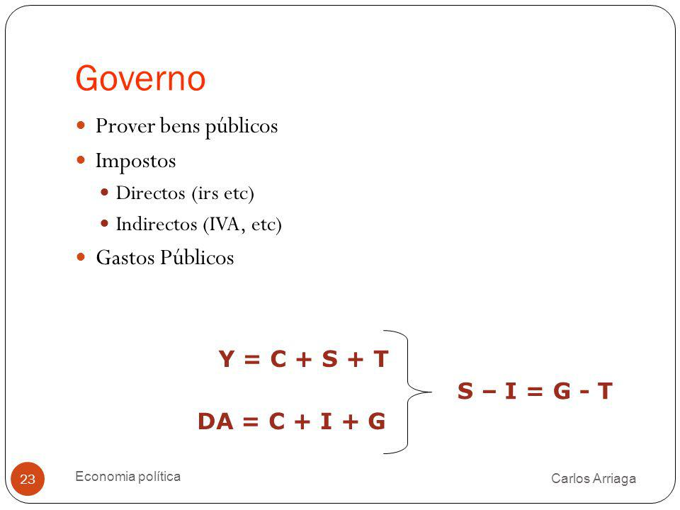 Governo Carlos Arriaga Economia política 23 Prover bens públicos Impostos Directos (irs etc) Indirectos (IVA, etc) Gastos Públicos Y = C + S + T DA =