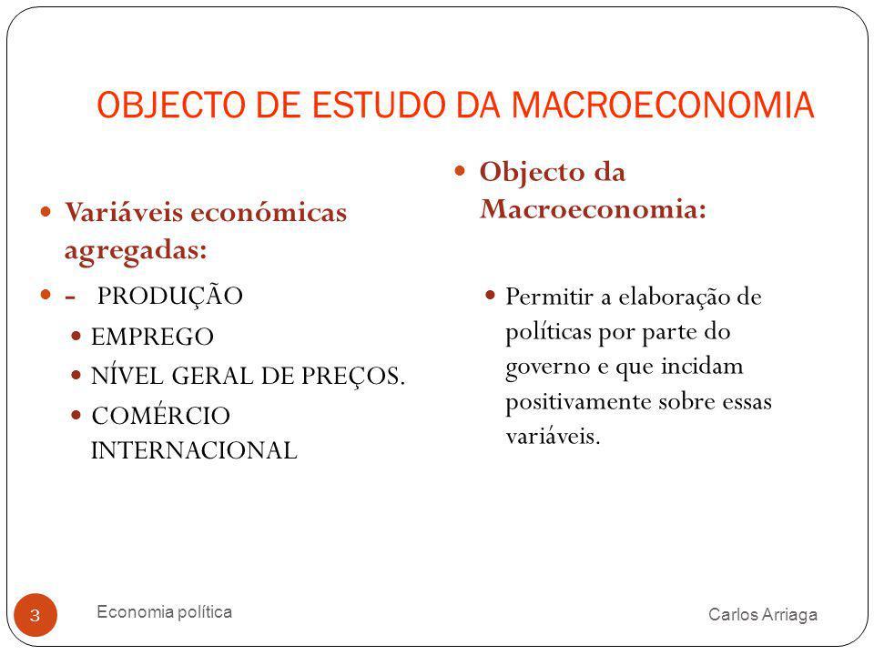 OBJECTO DE ESTUDO DA MACROECONOMIA Carlos Arriaga Economia política 3 Variáveis económicas agregadas: - PRODUÇÃO EMPREGO NÍVEL GERAL DE PREÇOS. COMÉRC