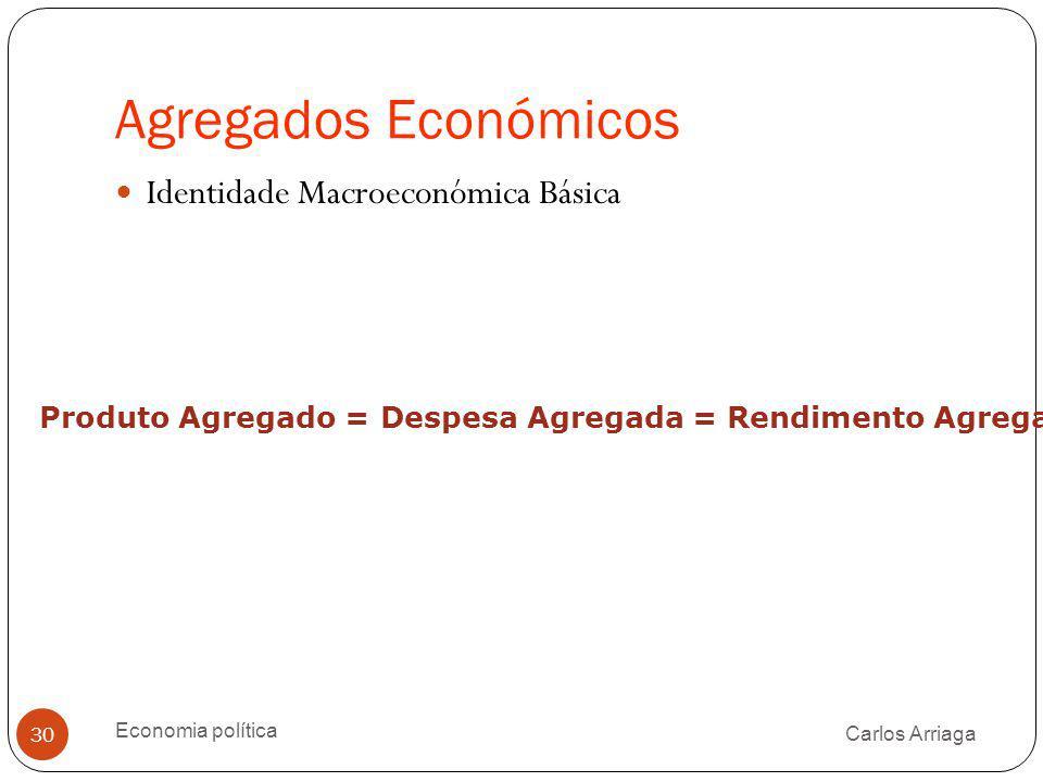 Agregados Económicos Carlos Arriaga Economia política 30 Identidade Macroeconómica Básica Produto Agregado = Despesa Agregada = Rendimento Agregado
