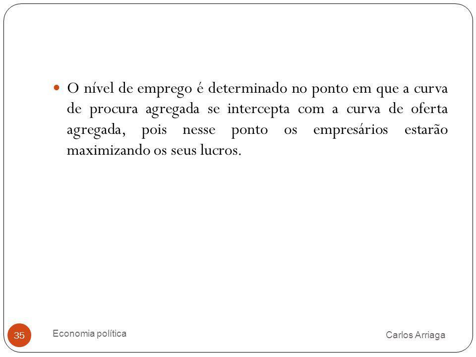 Carlos Arriaga Economia política 35 O nível de emprego é determinado no ponto em que a curva de procura agregada se intercepta com a curva de oferta a
