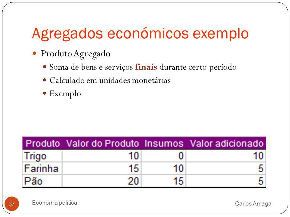 Agregados económicos exemplo Carlos Arriaga Economia política 37 Produto Agregado Soma de bens e serviços finais durante certo período Calculado em un