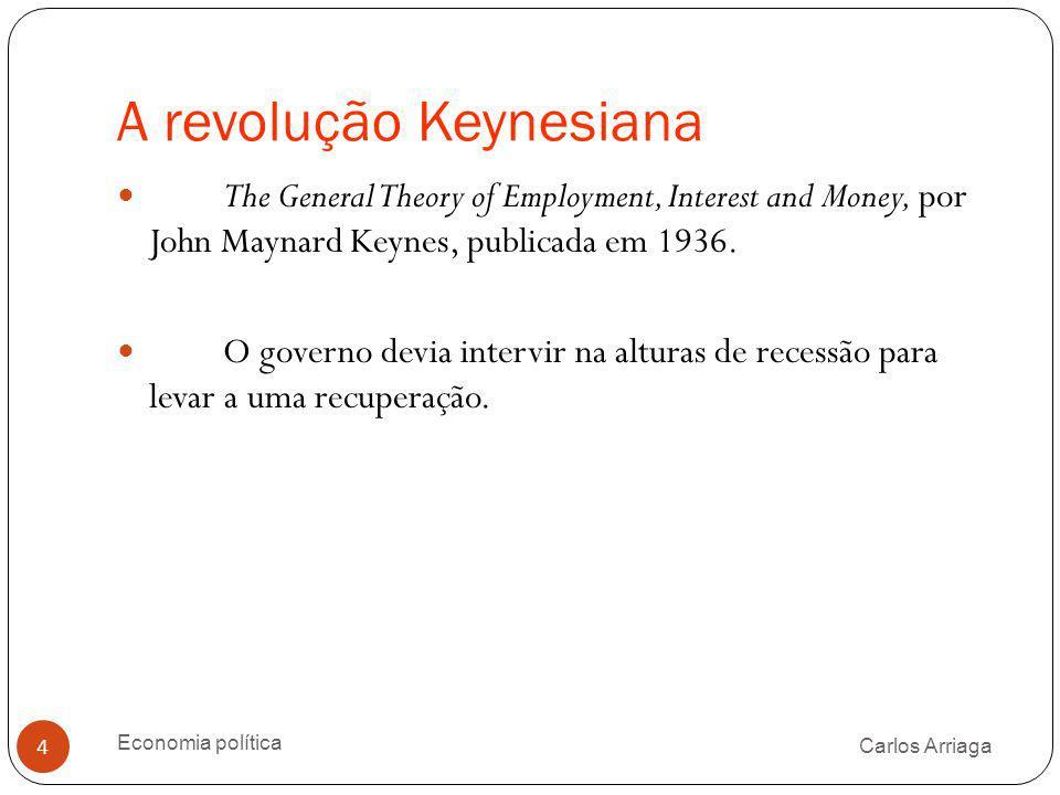 A revolução Keynesiana Carlos Arriaga Economia política 4 The General Theory of Employment, Interest and Money, por John Maynard Keynes, publicada em