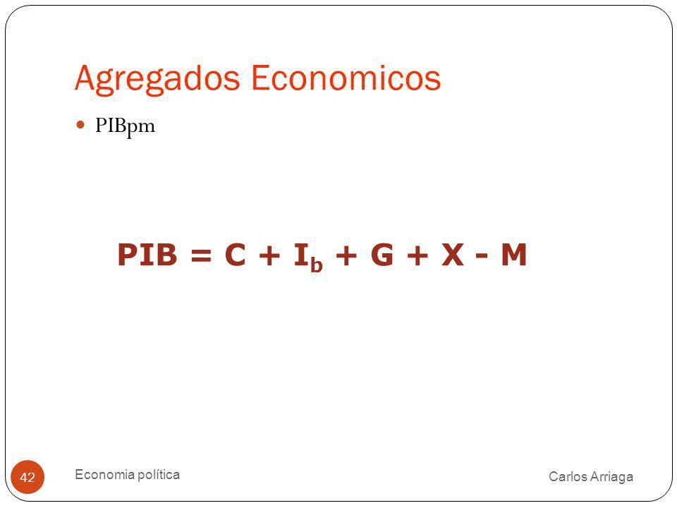 Agregados Economicos Carlos Arriaga Economia política 42 PIBpm PIB = C + I b + G + X - M
