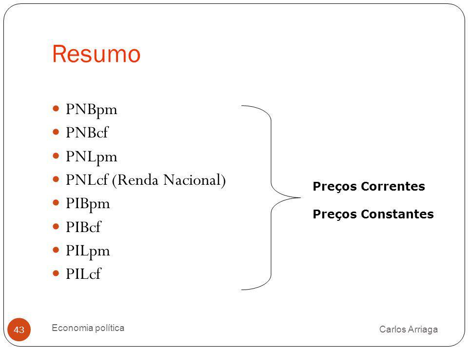 Resumo Carlos Arriaga Economia política 43 PNBpm PNBcf PNLpm PNLcf (Renda Nacional) PIBpm PIBcf PILpm PILcf Preços Correntes Preços Constantes
