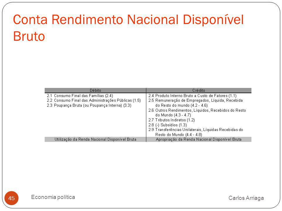 Conta Rendimento Nacional Disponível Bruto Carlos Arriaga Economia política 45