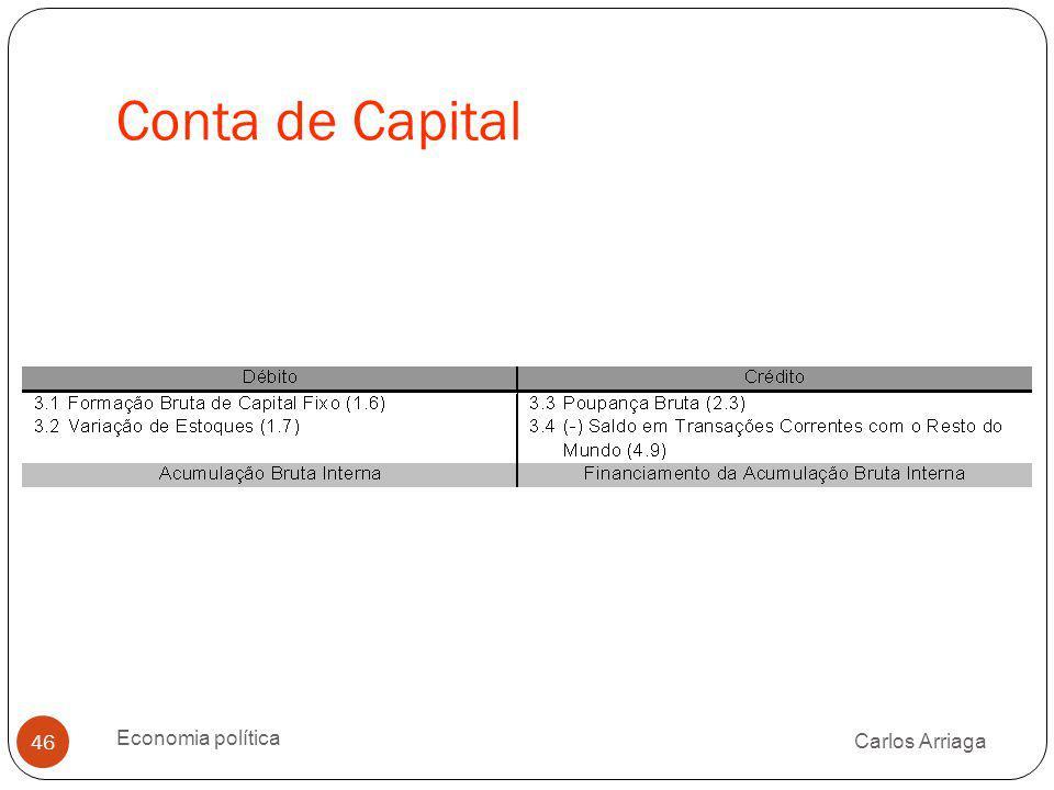 Conta de Capital Carlos Arriaga Economia política 46