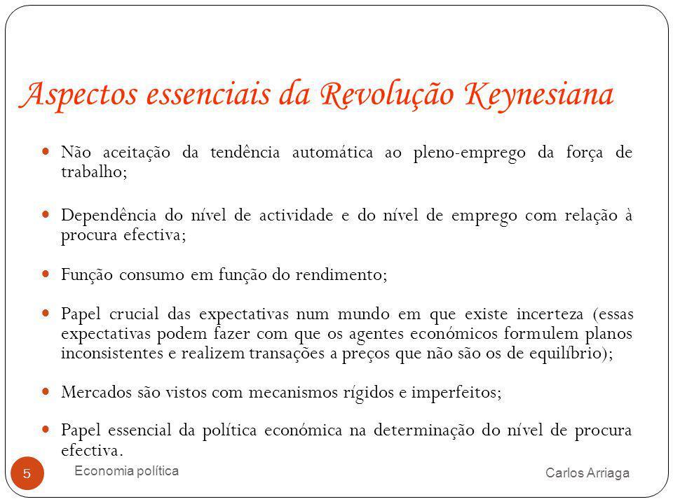 Aspectos essenciais da Revolução Keynesiana Carlos Arriaga Economia política 5 Não aceitação da tendência automática ao pleno-emprego da força de trab