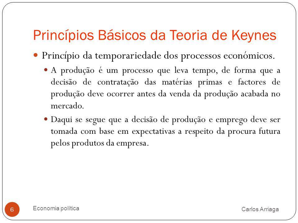 Princípios Básicos da Teoria de Keynes Carlos Arriaga Economia política 6 Princípio da temporariedade dos processos económicos. A produção é um proces