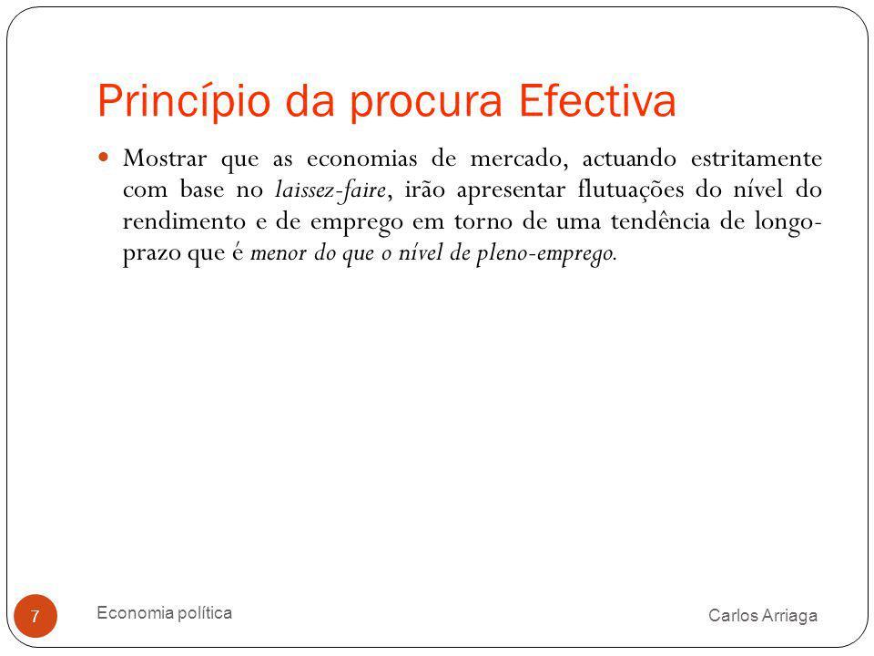 Princípio da procura Efectiva Carlos Arriaga Economia política 7 Mostrar que as economias de mercado, actuando estritamente com base no laissez-faire,