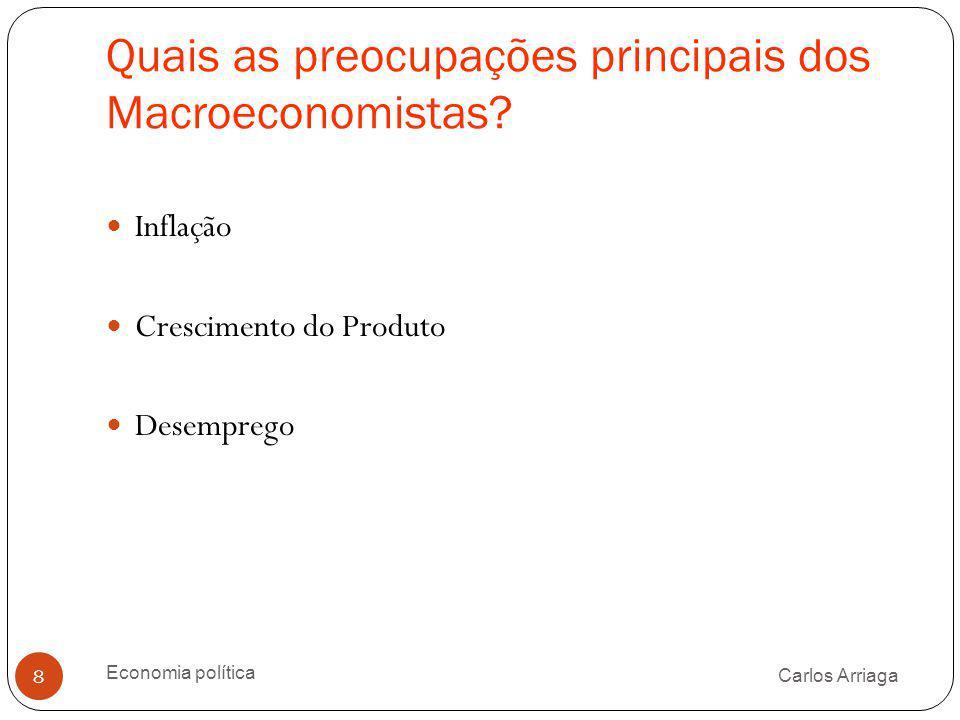 Quais as preocupações principais dos Macroeconomistas? Carlos Arriaga Economia política 8 Inflação Crescimento do Produto Desemprego
