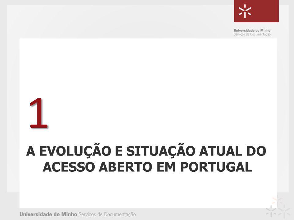 A EVOLUÇÃO E SITUAÇÃO ATUAL DO ACESSO ABERTO EM PORTUGAL 1