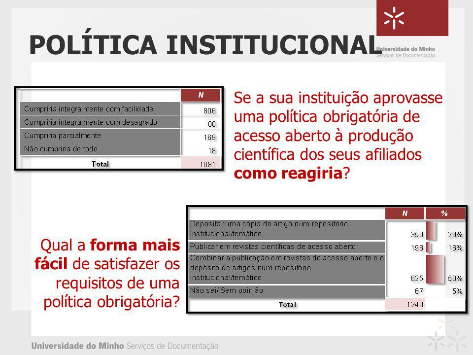 POLÍTICA INSTITUCIONAL Se a sua instituição aprovasse uma política obrigatória de acesso aberto à produção científica dos seus afiliados como reagiria.