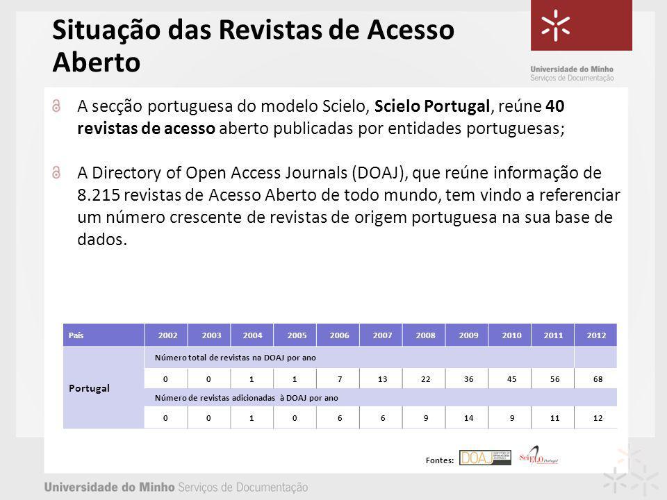 A secção portuguesa do modelo Scielo, Scielo Portugal, reúne 40 revistas de acesso aberto publicadas por entidades portuguesas; A Directory of Open Access Journals (DOAJ), que reúne informação de 8.215 revistas de Acesso Aberto de todo mundo, tem vindo a referenciar um número crescente de revistas de origem portuguesa na sua base de dados.