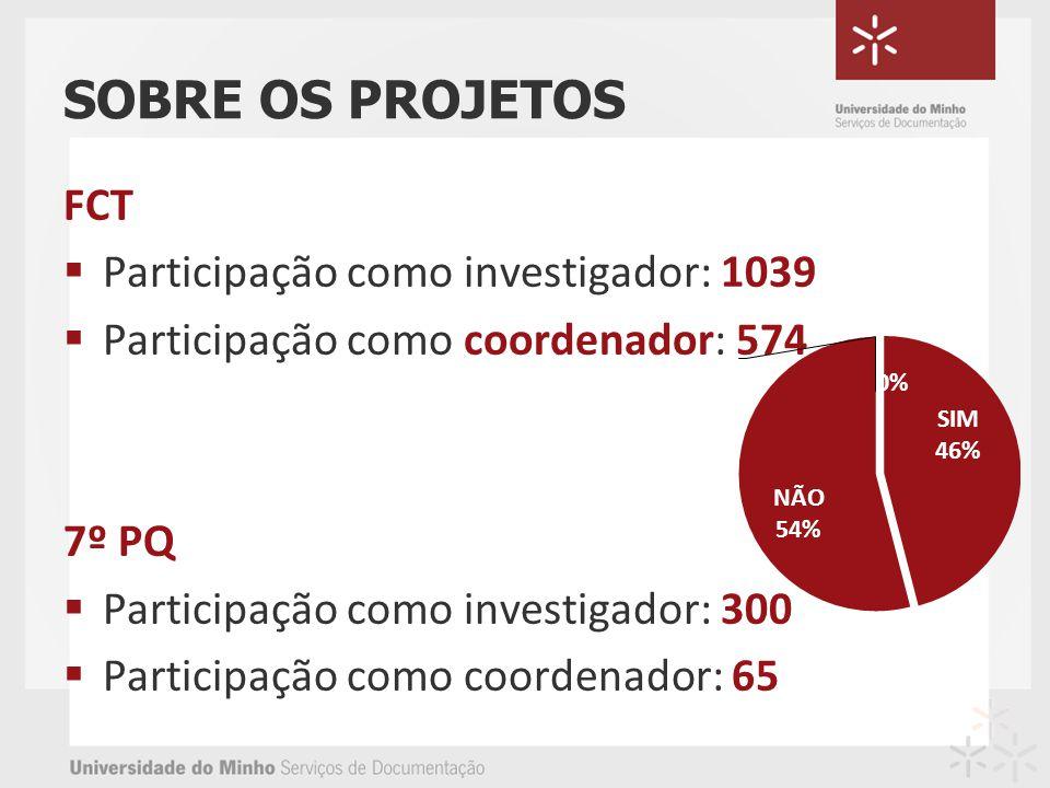 SOBRE OS PROJETOS FCT Participação como investigador: 1039 Participação como coordenador: 574 7º PQ Participação como investigador: 300 Participação c