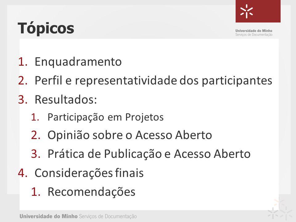 Tópicos 1.Enquadramento 2.Perfil e representatividade dos participantes 3.Resultados: 1.Participação em Projetos 2.Opinião sobre o Acesso Aberto 3.Prá