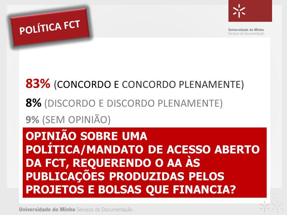 OPINIÃO SOBRE UMA POLÍTICA/MANDATO DE ACESSO ABERTO DA FCT, REQUERENDO O AA ÀS PUBLICAÇÕES PRODUZIDAS PELOS PROJETOS E BOLSAS QUE FINANCIA? 83% (CONCO