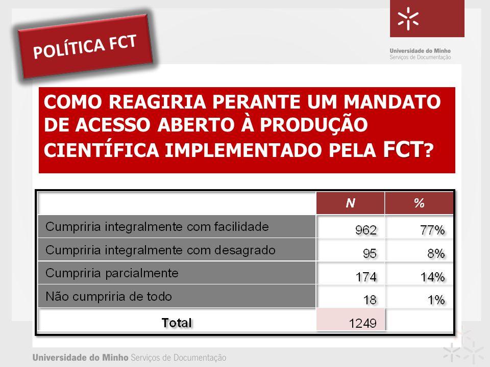 FCT COMO REAGIRIA PERANTE UM MANDATO DE ACESSO ABERTO À PRODUÇÃO CIENTÍFICA IMPLEMENTADO PELA FCT ? POLÍTICA FCT