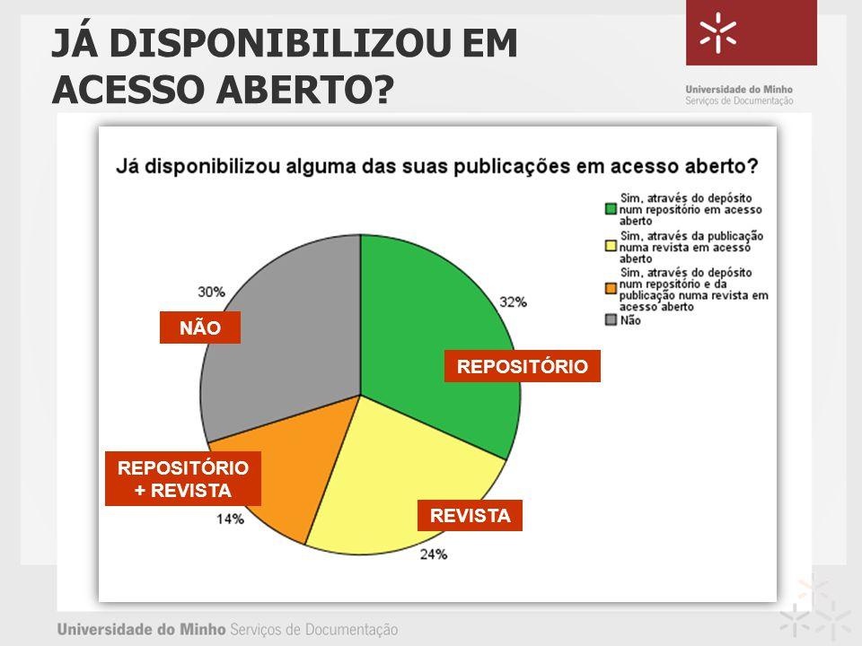JÁ DISPONIBILIZOU EM ACESSO ABERTO REPOSITÓRIO REVISTA NÃO REPOSITÓRIO + REVISTA