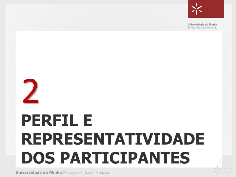 PERFIL E REPRESENTATIVIDADE DOS PARTICIPANTES 2