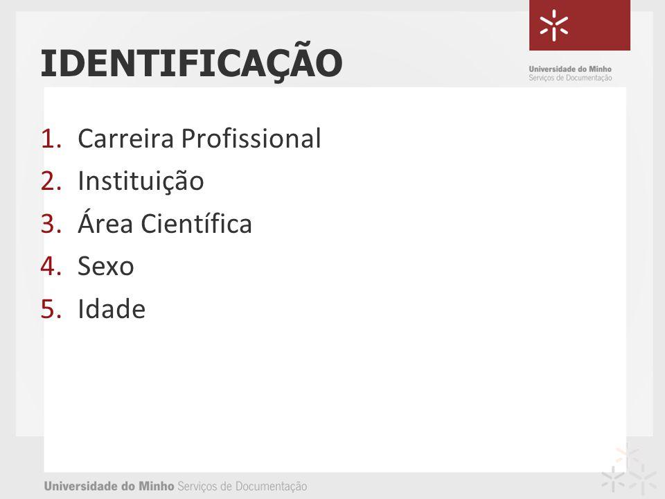 CARREIRA PROFISSIONAL Docente universitário: 39% Investigação científica: 23% Bolseiro: 22% Docente do Politécnico: 11%